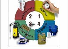 Aprenda os processos de limpeza. Baixe e-book grátis !!!