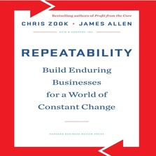 Repeatability cover image