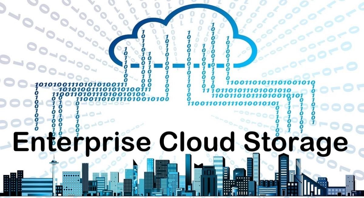 Best Enterprise Cloud Storage and File-Sharing Services - 2020
