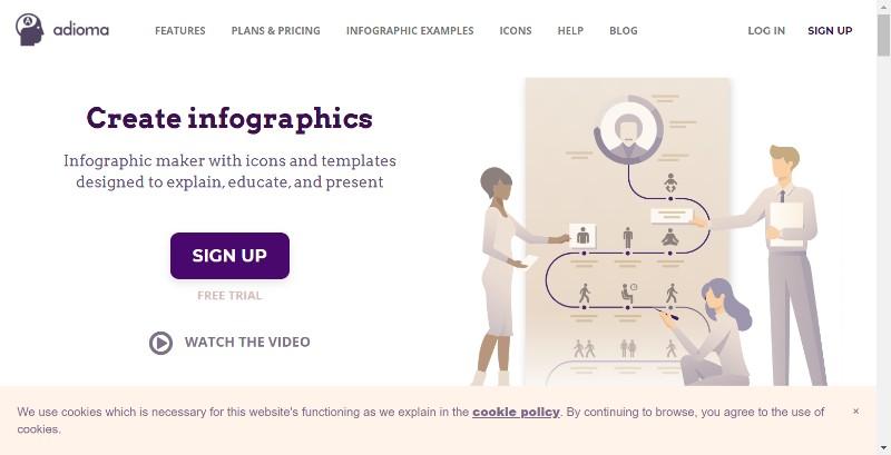 Adioma infographic maker