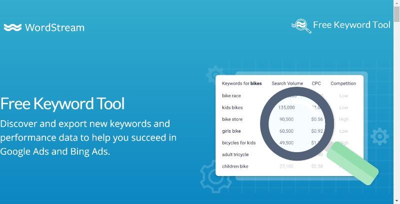 Wordstream.com - keywords