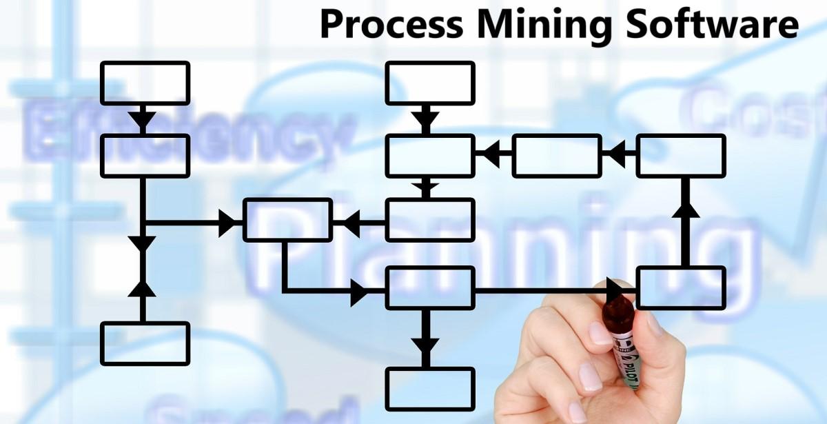 Best Process Mining Software