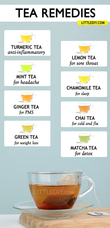 HOME REMEDIES USING TEA