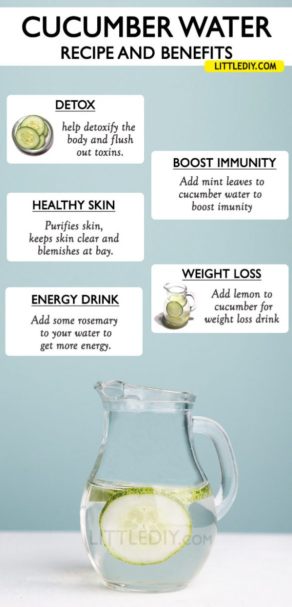 CUCUMBER WATER RECIPE AND BENEFITS