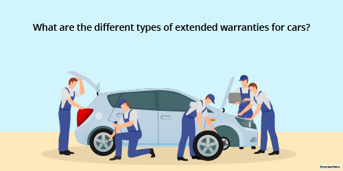 https://s3.amazonaws.com/live.consumera.com/auto-warranty/1596605090663_What are the different types of extended warranties for cars 01.png