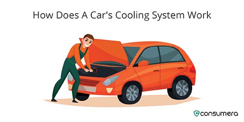 https://s3.amazonaws.com/live.consumera.com/auto-warranty/1602856467298_How Does A Car's Cooling System Work.jpg