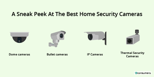 https://s3.amazonaws.com/live.consumera.com/home-security/1600871259368_A Sneak Peak At  The Best Home Security Cameras.png