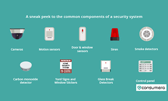 https://s3.amazonaws.com/live.consumera.com/home-security/1614752178427_A_sneak_peek_to_the_common_components_of_a_security_system (1)-Thumbnail.jpg