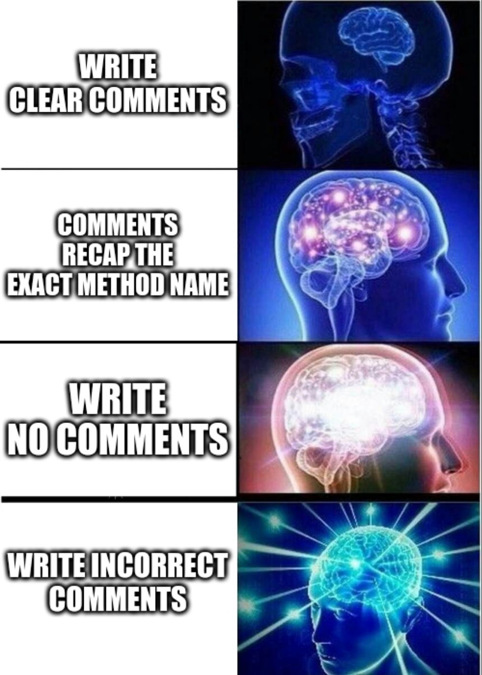 expanding brain meme: write clear comments, comments recap the exact method name, write no comments, write wrong comments