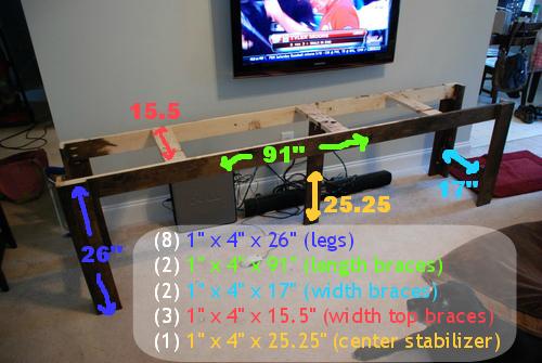 console table base cuts diagram