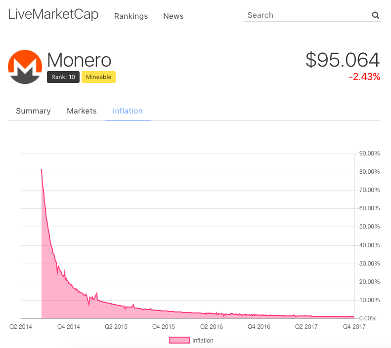 cryptocurrency market live charts