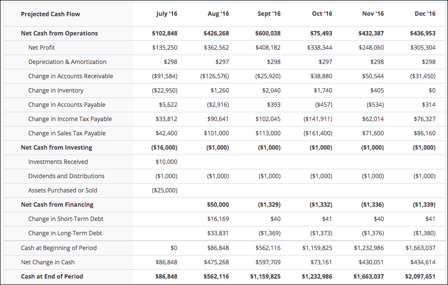new-cash-flow.jpg#asset:1720