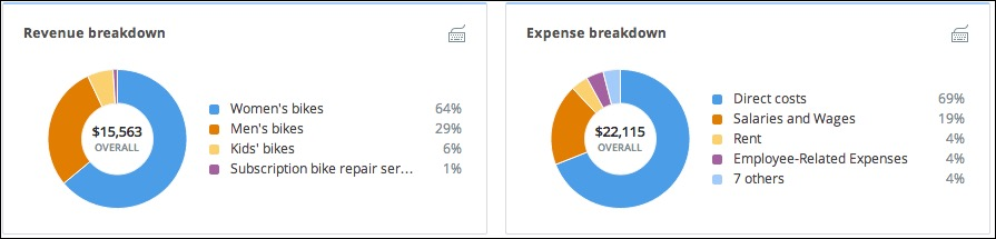 revenue expense breakdown stripe.jpg#ass