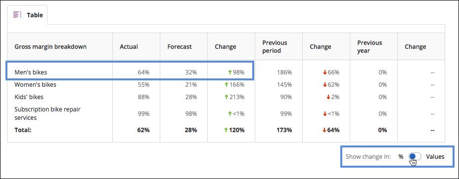 gross margin percent.jpg#asset:1266