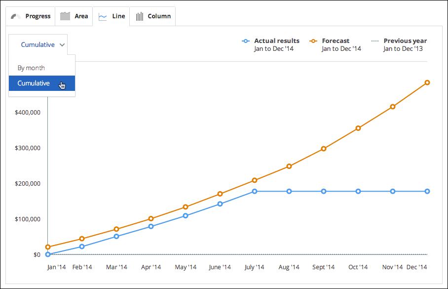line cumulative.png#asset:1268