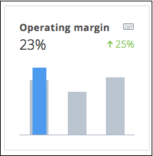 operating-margin-small.png#asset:1753