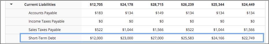 st-debt-balance-sheet.png#asset:1974
