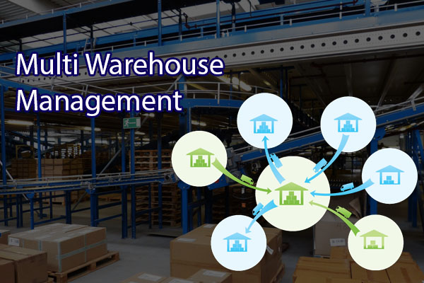 Multiwarehouse management