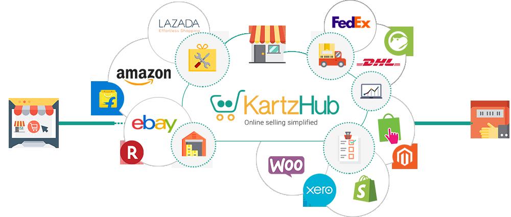 kartzhub-official-launch