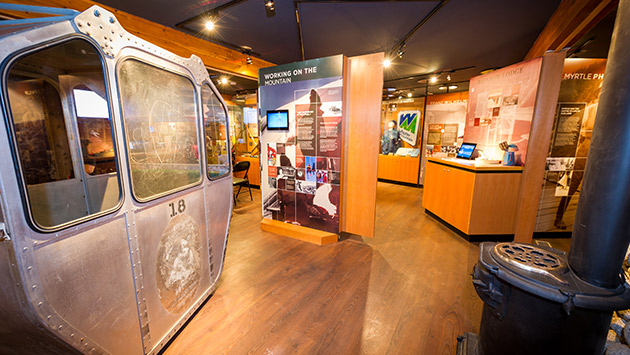Whistler Museum