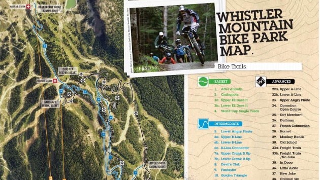 Whistler Village - Mountain Bike Park