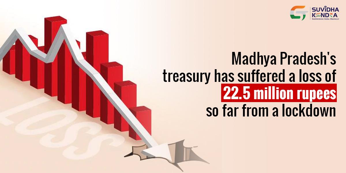 Madhya Pradesh's