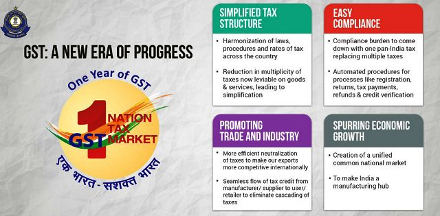 achievements of gst