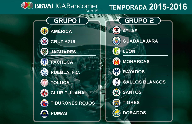 ASCENSO MX - Página Oficial de la Liga del Fútbol Profesional en ...
