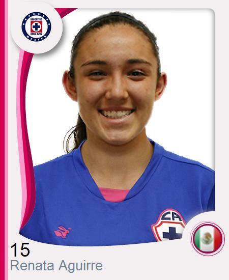 Renata Aguirre Ávila