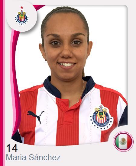 María Andrea Sánchez Piñon