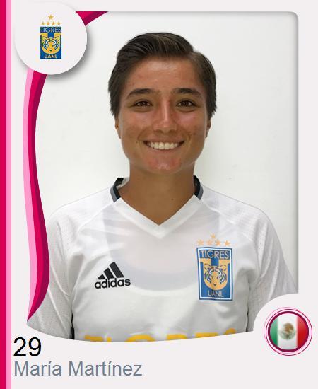 María De Los Angeles Martínez López