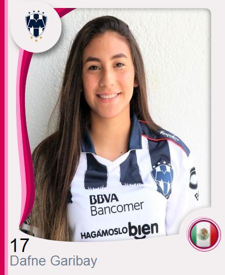 Dafne Paola Garibay Plata