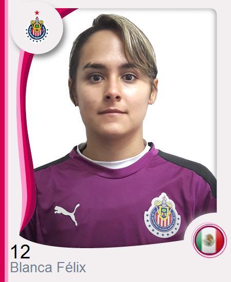Blanca María Félix Castro