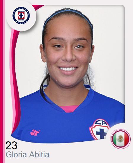 Gloria Emily Abitia Flores