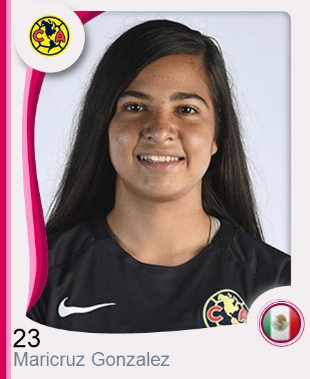 Maricruz Itzayana Gonzalez Aguilar