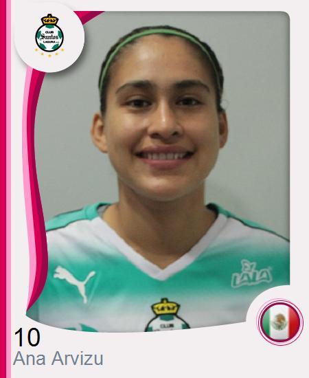 Ana Arvizu