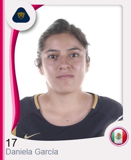 Daniela Itzaxaya García González