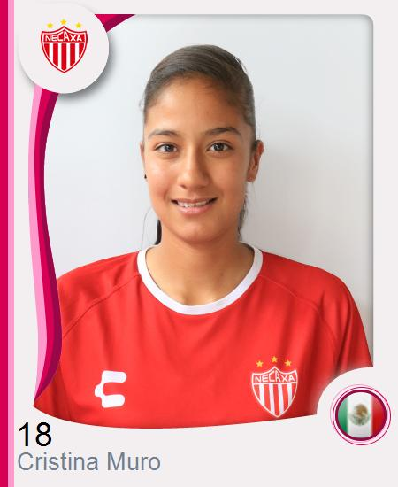 Cristina Montserrat Muro Hernández