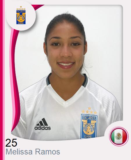 Melissa Alejandra Ramos Pérez