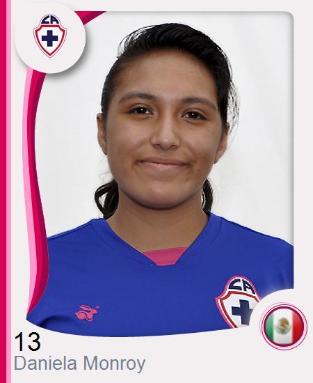 Daniela Janet Monroy Cortez