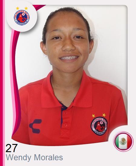 Wendy Yamileth Morales Gonzalez