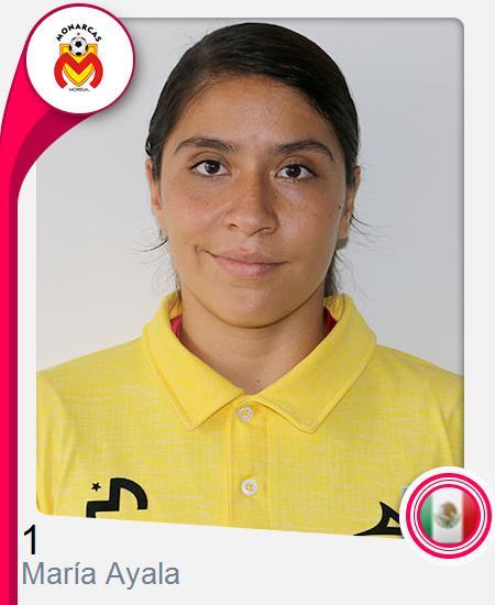 María Fernanda Ayala González