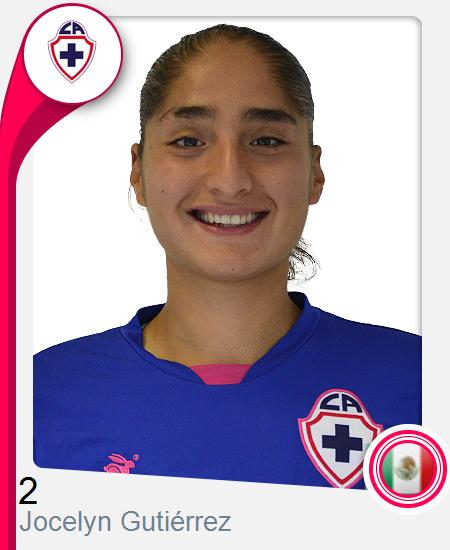 Jocelyn Brenda Gutiérrez Ruiz