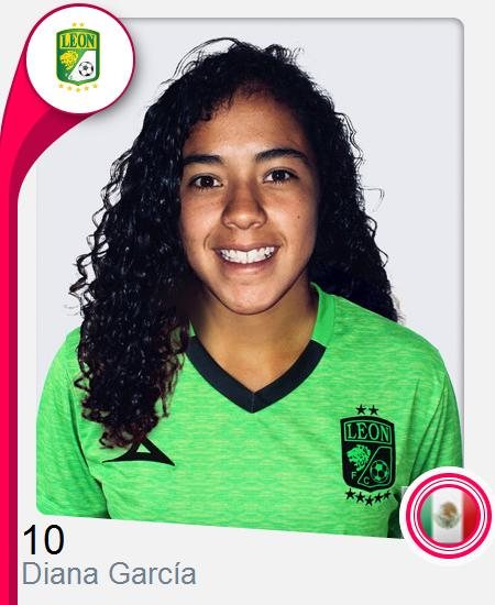Diana Laura García Castillo