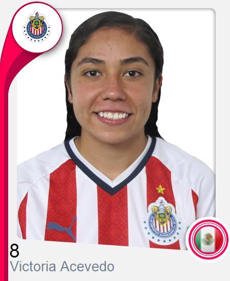 Victoria Lizbeth Acevedo Ponce