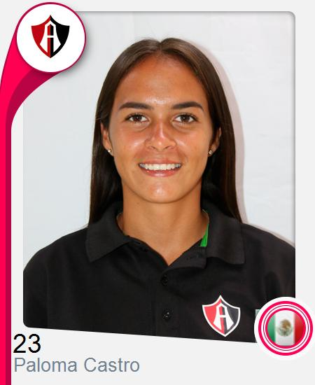 Paloma Lizbeth Castro De La Cruz
