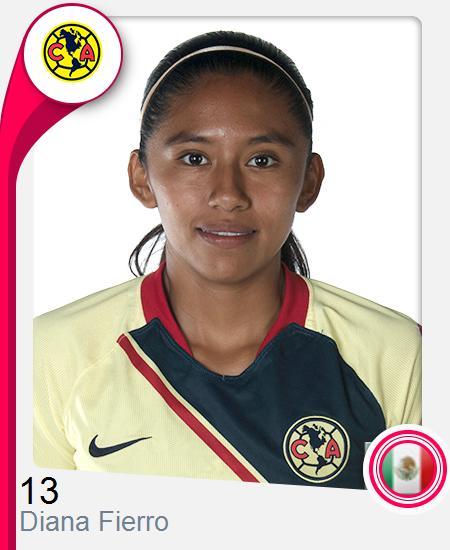 Diana Izbeth Fierro Delgado