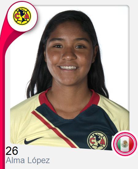 Alma Verania López Almaraz