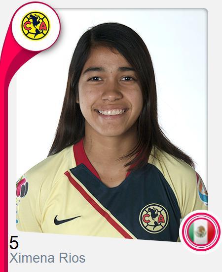Ximena Elizabeth Rios Zarate