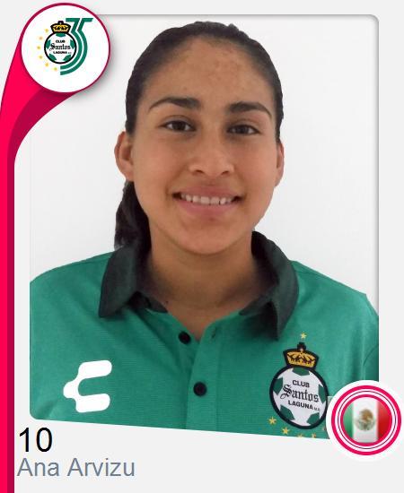 Ana Cristina Arvizu Cantú